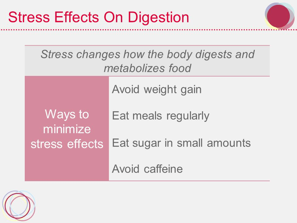 Stress Effects On Digestion