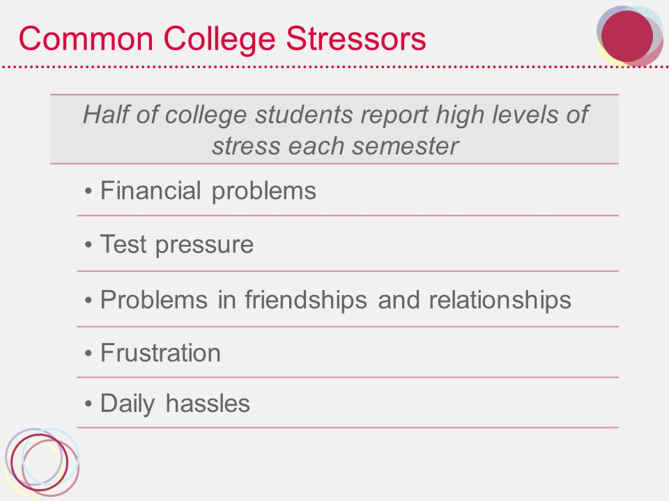 Common College Stressors