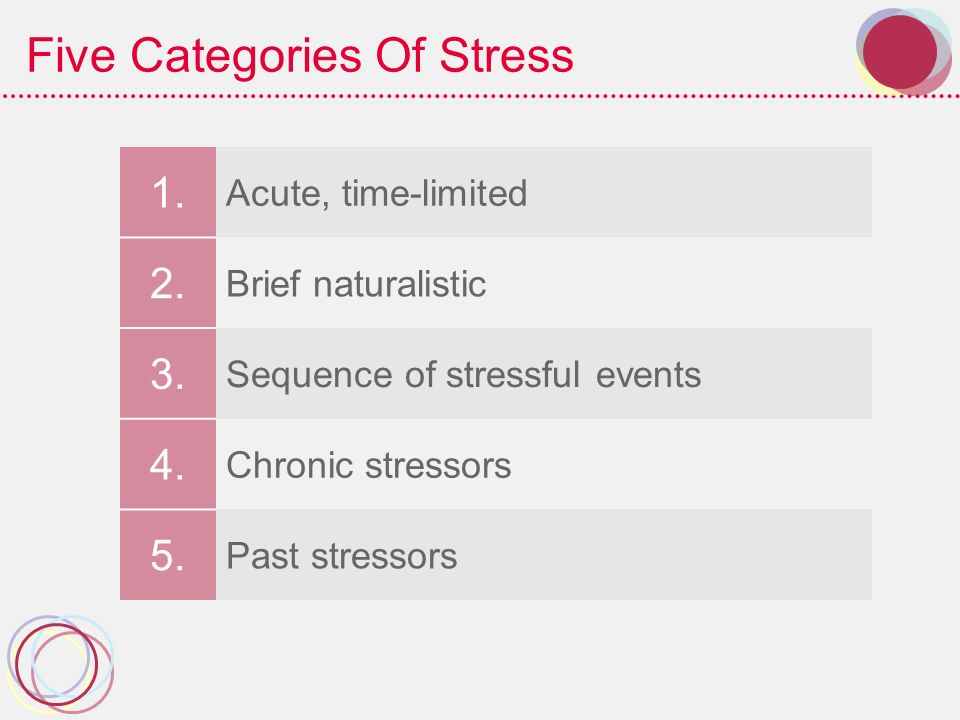 Five Categories Of Stress