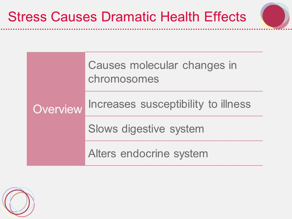 Stress Causes Dramatic Health Effects