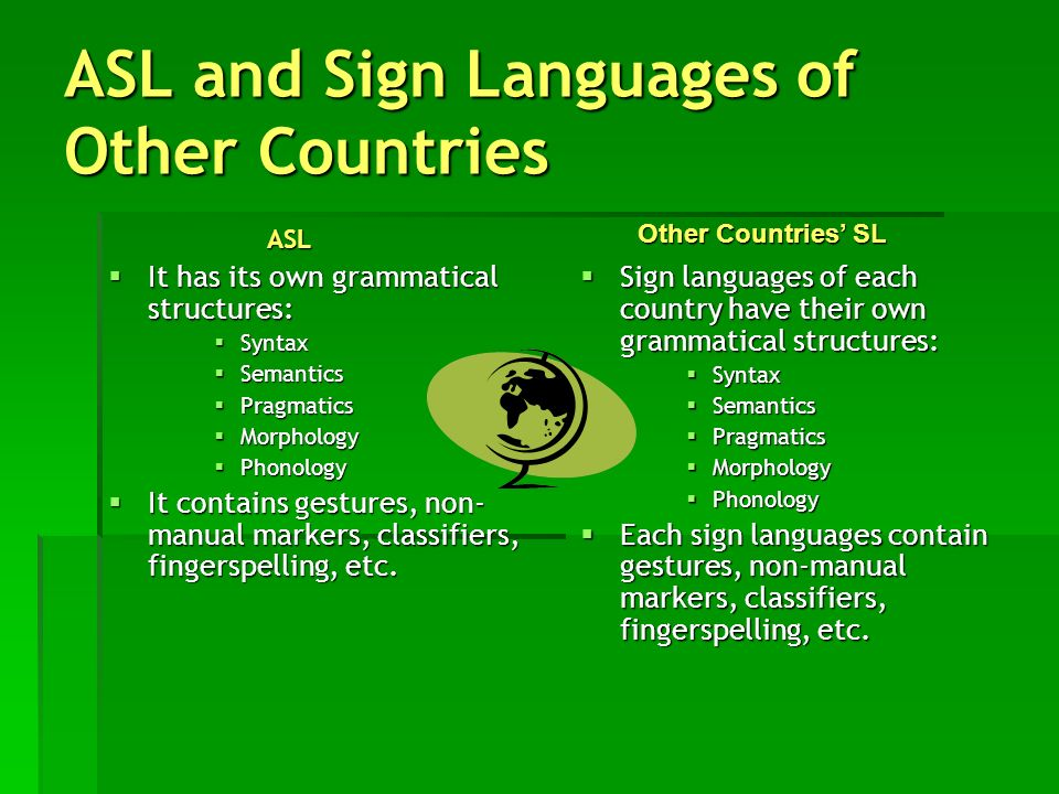 ASL and Sign Languages of Other Countries