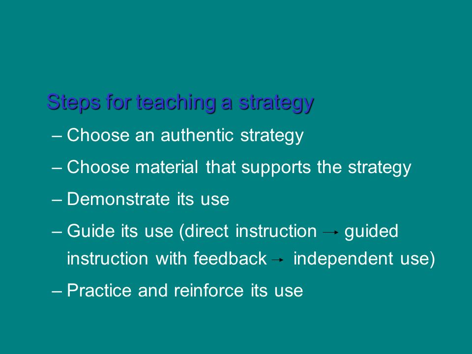 Steps for teaching a strategy
