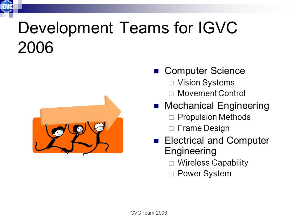 Development Teams for IGVC 2006