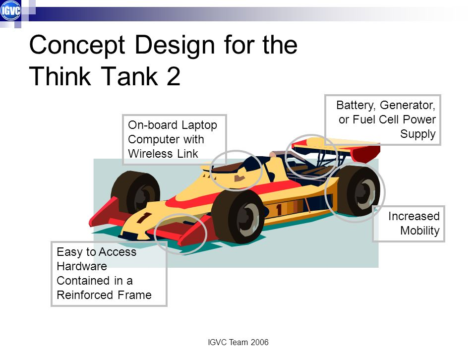 Concept Design for the Think Tank 2