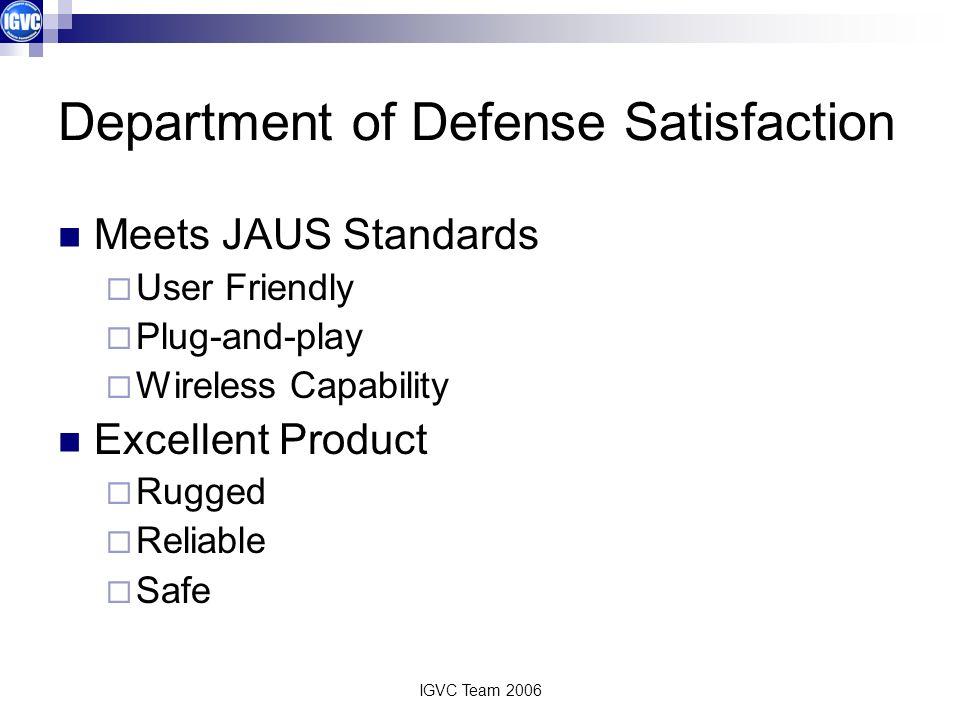 Department of Defense Satisfaction