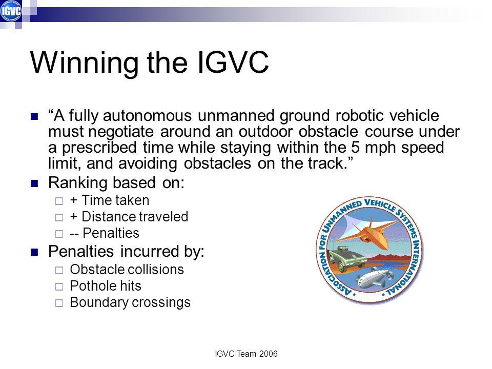 Winning the IGVC