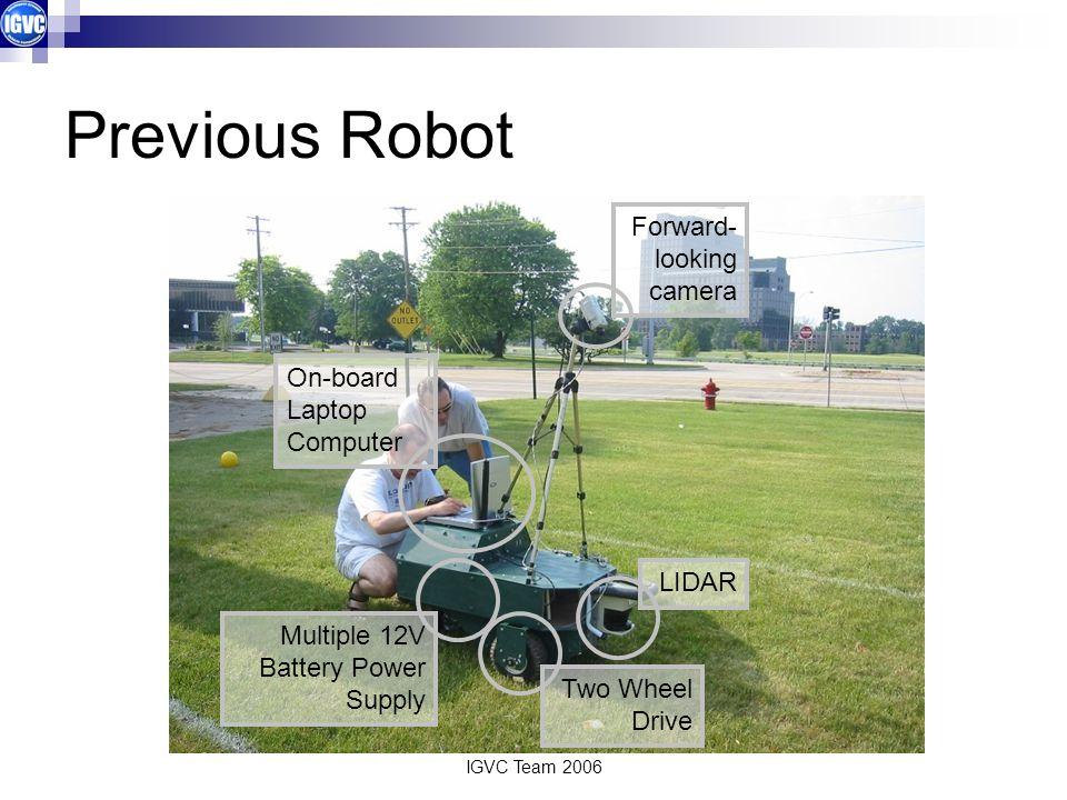 Previous Robot Forward-looking camera On-board Laptop Computer LIDAR