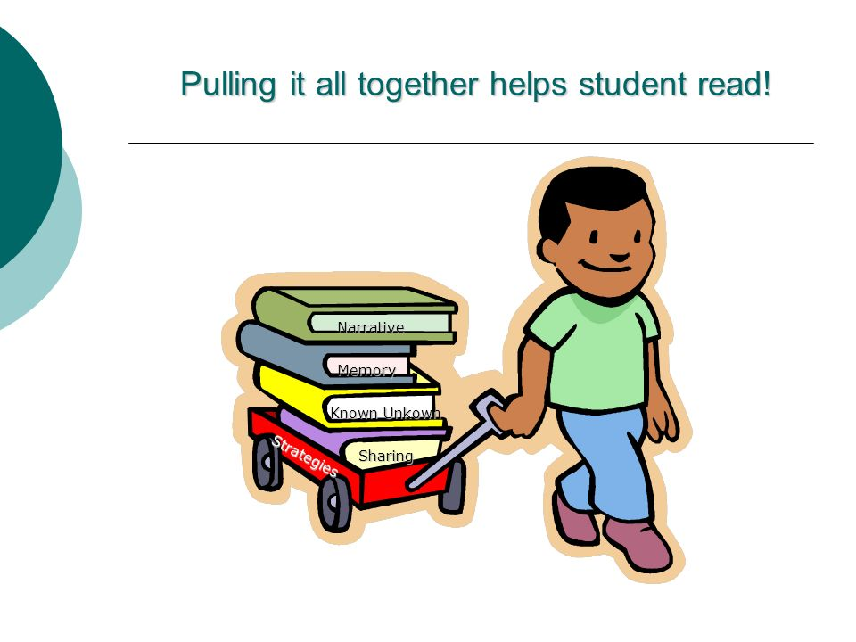 Pulling it all together helps student read!