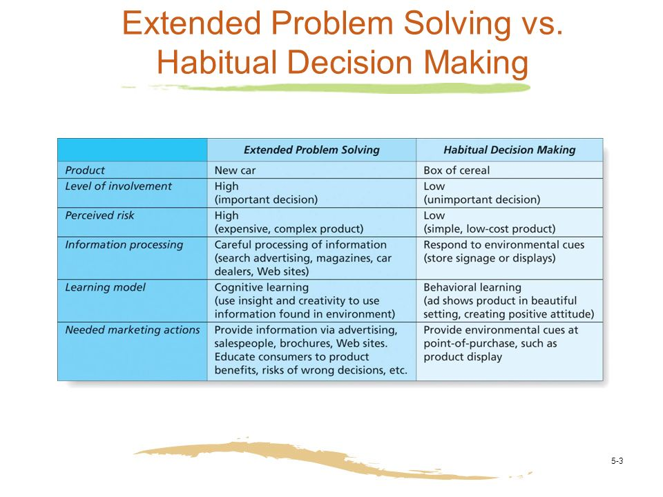 consumer decision making on high involvement Moderate and high involvement groups which can then be targeted with involvement is an individual difference variable found to influence consumers' decision making.