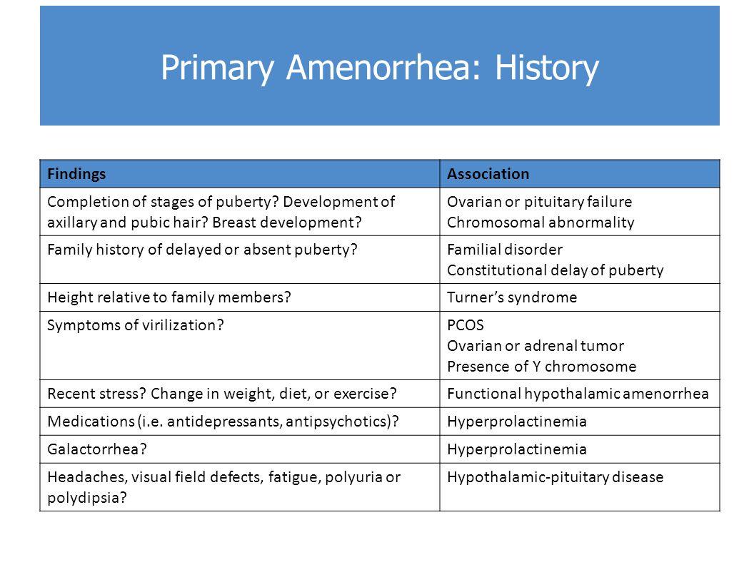Primary Amenorrhea: History