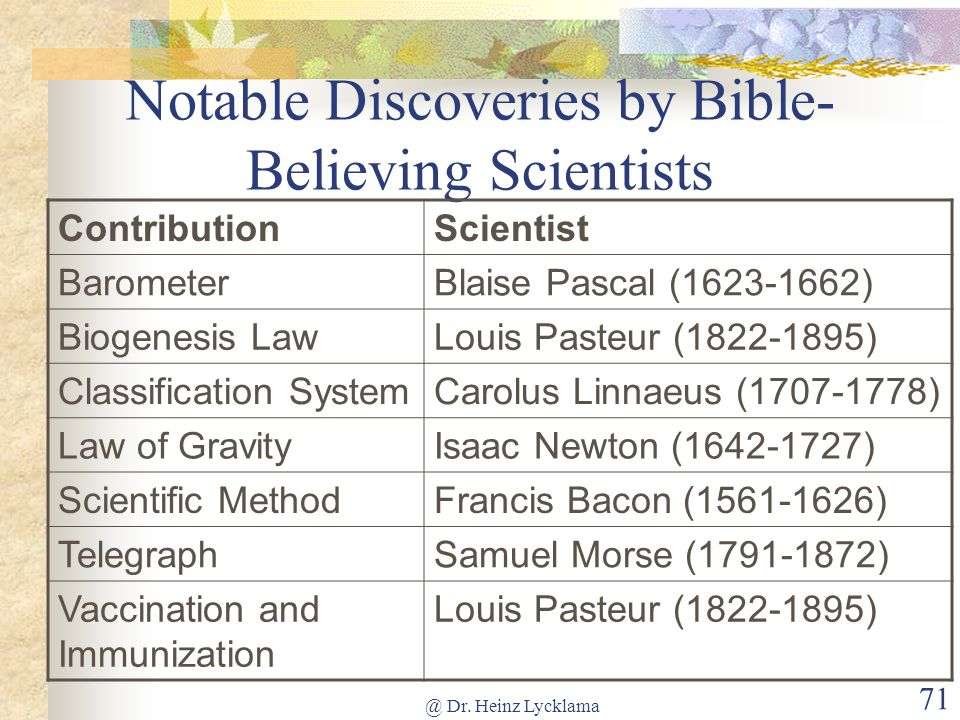 Notable Discoveries by Bible-Believing Scientists