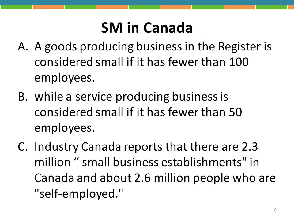 how to pay employees in a small business canada