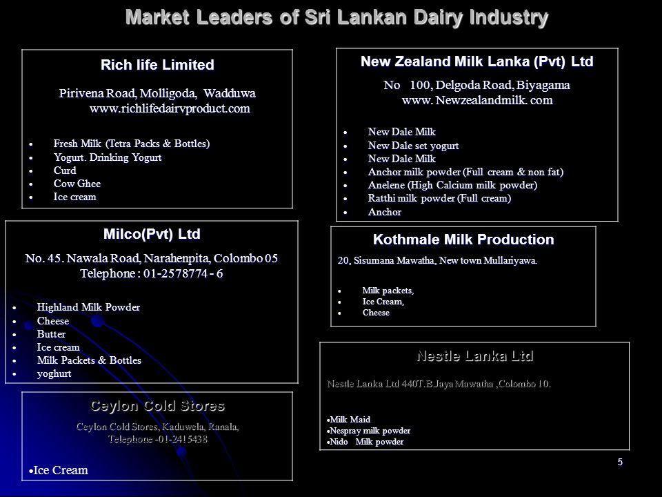 Market Leaders of Sri Lankan Dairy Industry