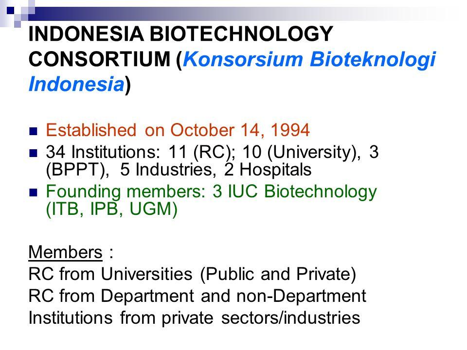INDONESIA BIOTECHNOLOGY CONSORTIUM (Konsorsium Bioteknologi Indonesia)