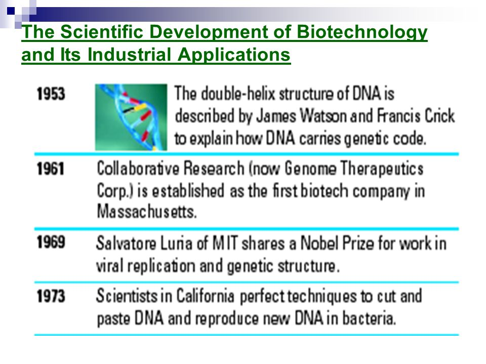 The Scientific Development of Biotechnology and Its Industrial Applications