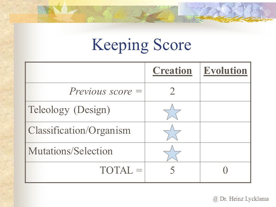 Keeping Score Creation Evolution Previous score = 2 Teleology (Design)