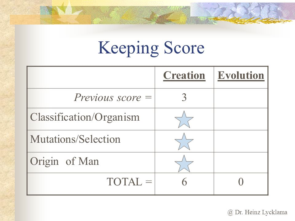 Keeping Score Creation Evolution Previous score = 3