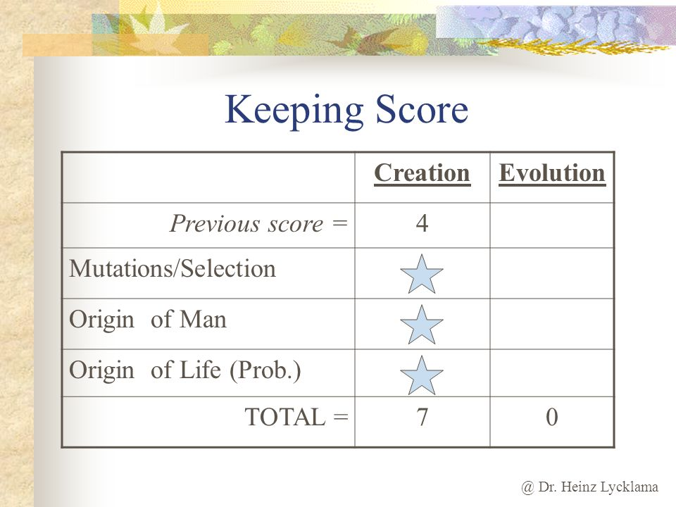 Keeping Score Creation Evolution Previous score = 4