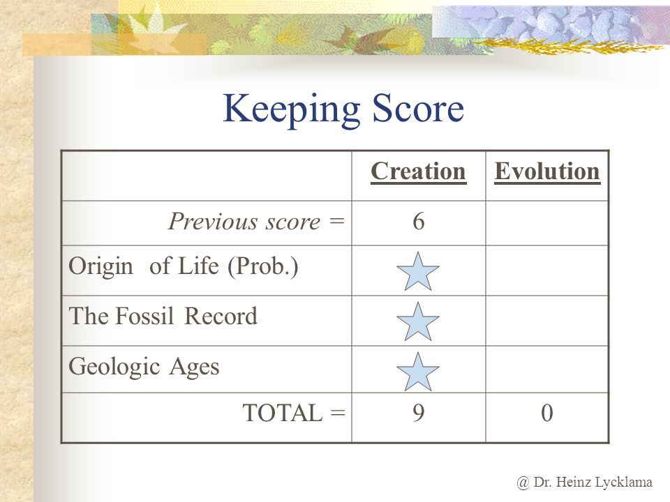 Keeping Score Creation Evolution Previous score = 6