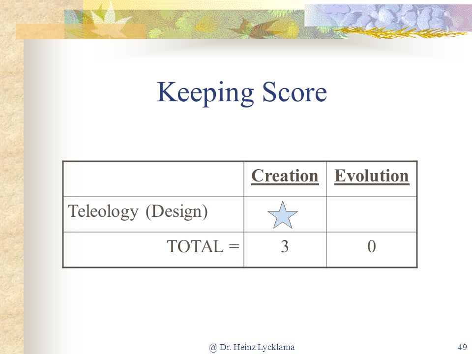 Keeping Score Creation Evolution Teleology (Design) TOTAL = 3