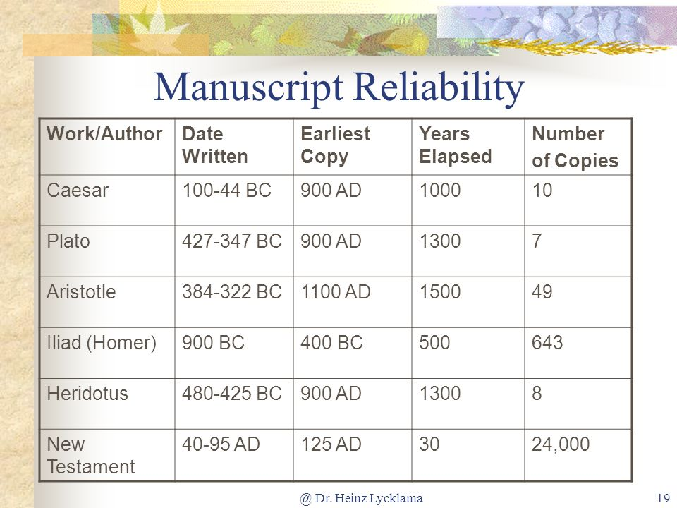 Manuscript Reliability