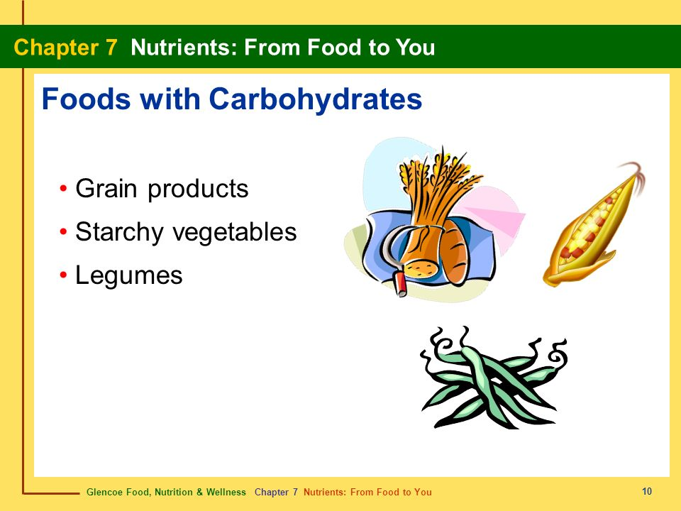 Foods with Carbohydrates