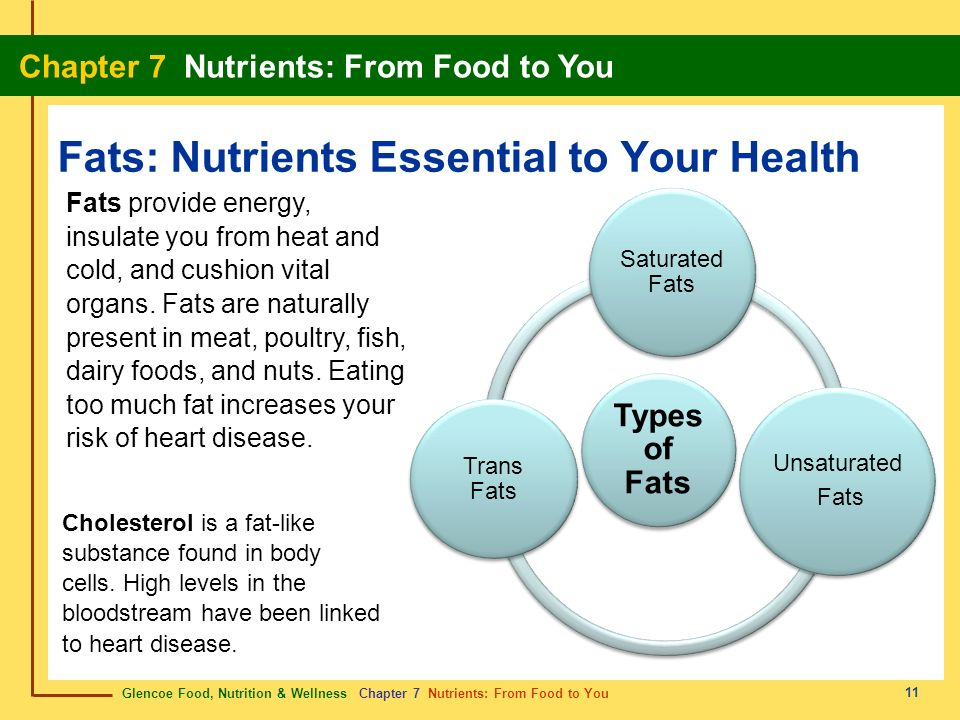 Fats: Nutrients Essential to Your Health
