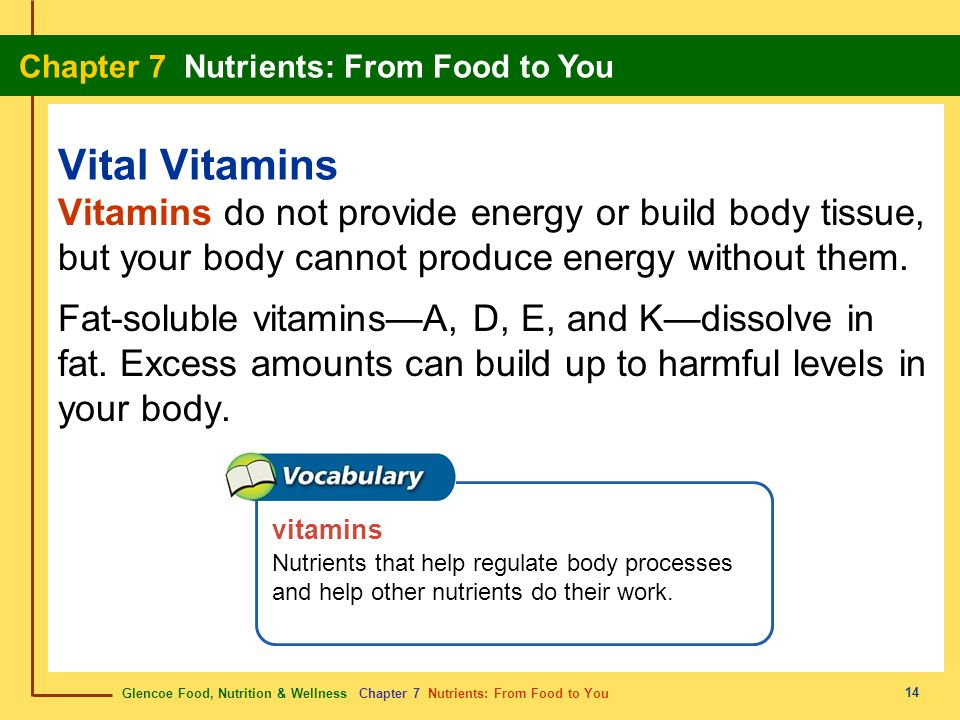 Vital Vitamins
