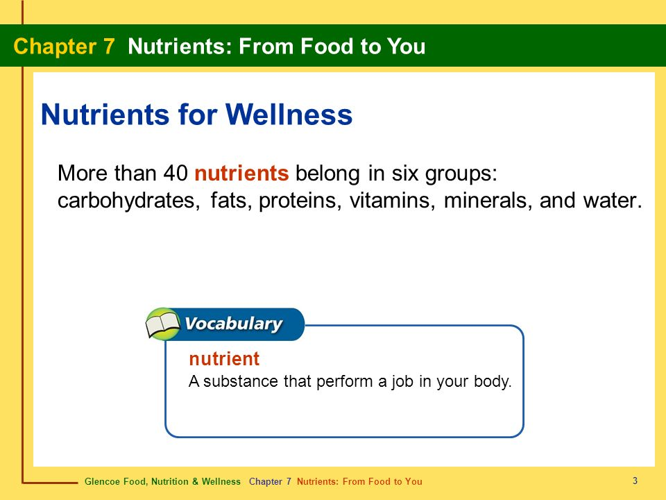 Nutrients for Wellness