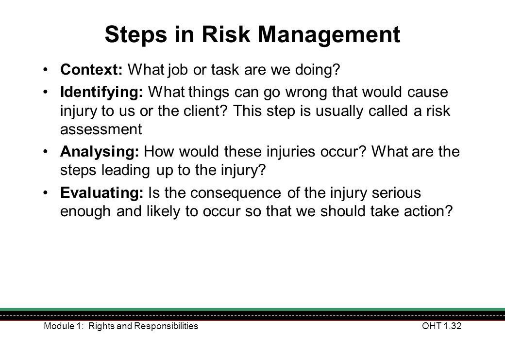 Steps in Risk Management