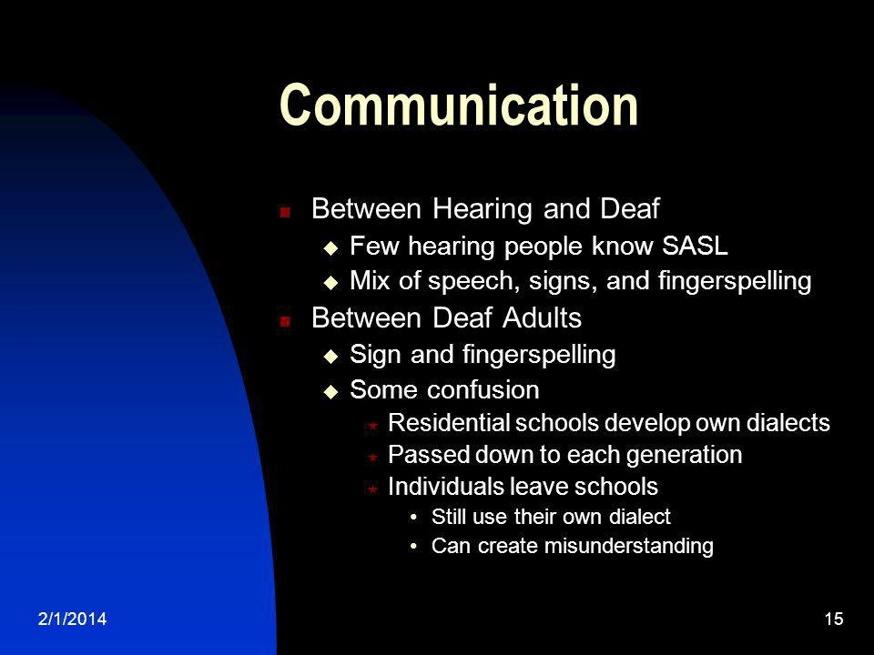 Communication Between Hearing and Deaf Between Deaf Adults