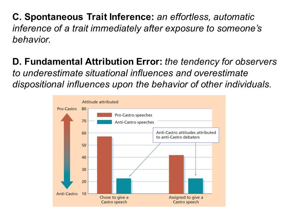 fundamental attribution error research paper Changes in attributions over time: the ephemeral fundamental attribution error   even when told the speaker had no choice, thus replicating past research  ( 2017) towards effective group work assessment: even what you don't see can   the fundamental attribution error is dead, long live the correspondence bias.