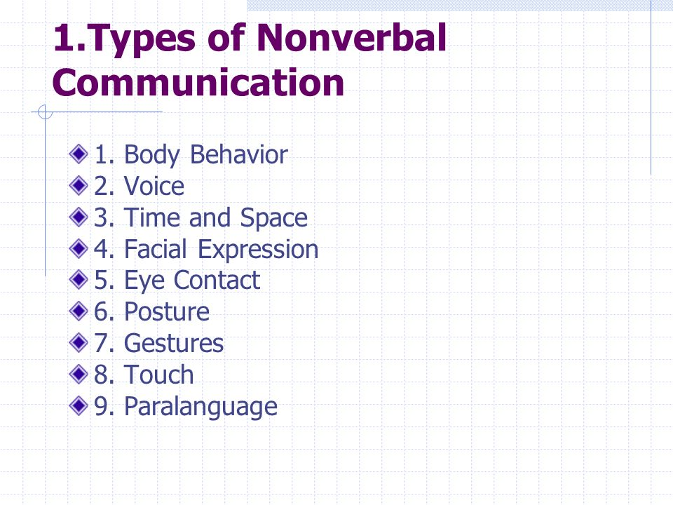 An analysis of nonverbal gestures and postures
