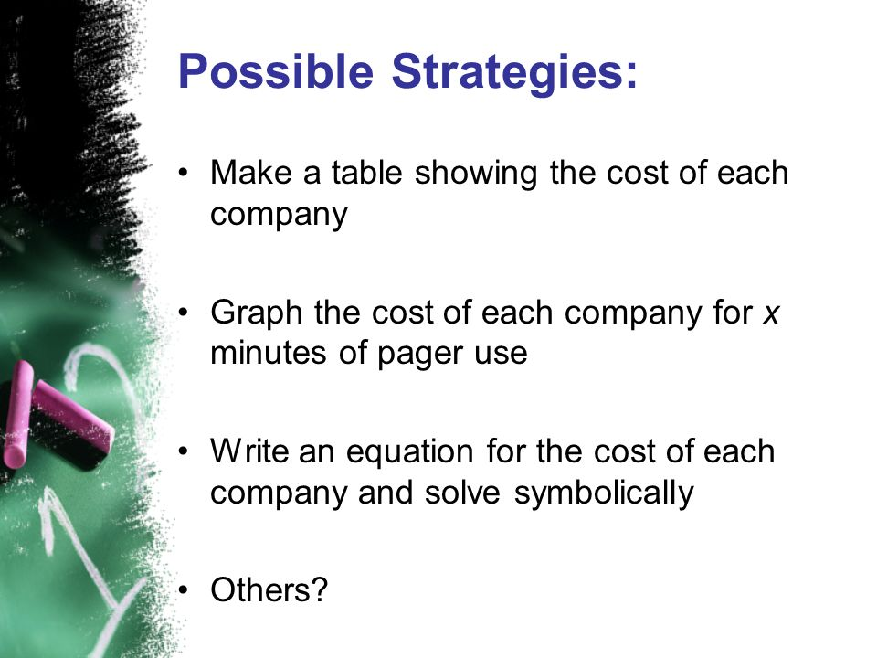 Possible Strategies: Make a table showing the cost of each company