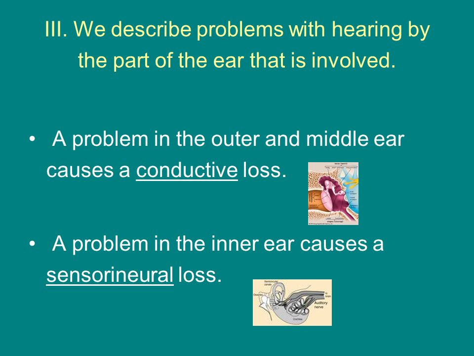 III. We describe problems with hearing by the part of the ear that is involved.
