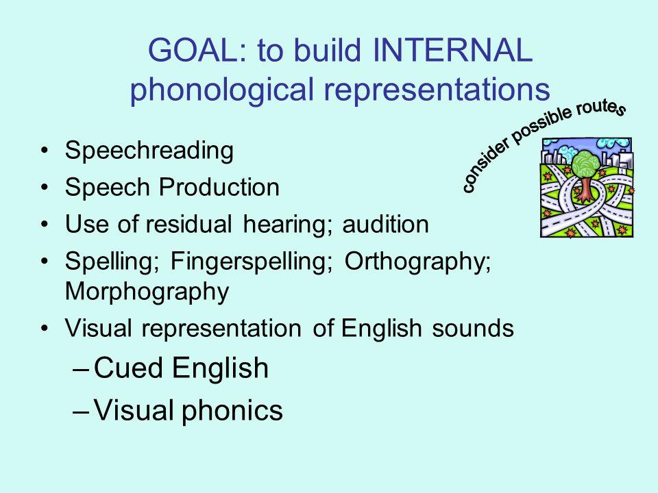 GOAL: to build INTERNAL phonological representations