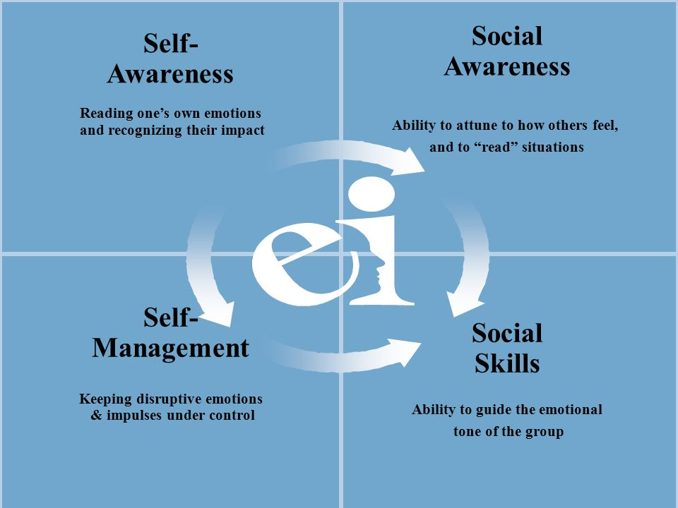 self awareness and cultural identity Original teaching ideas—single cultural identity forum: enacting the self-awareness imperative in intercultural communication karen anderson-lain.