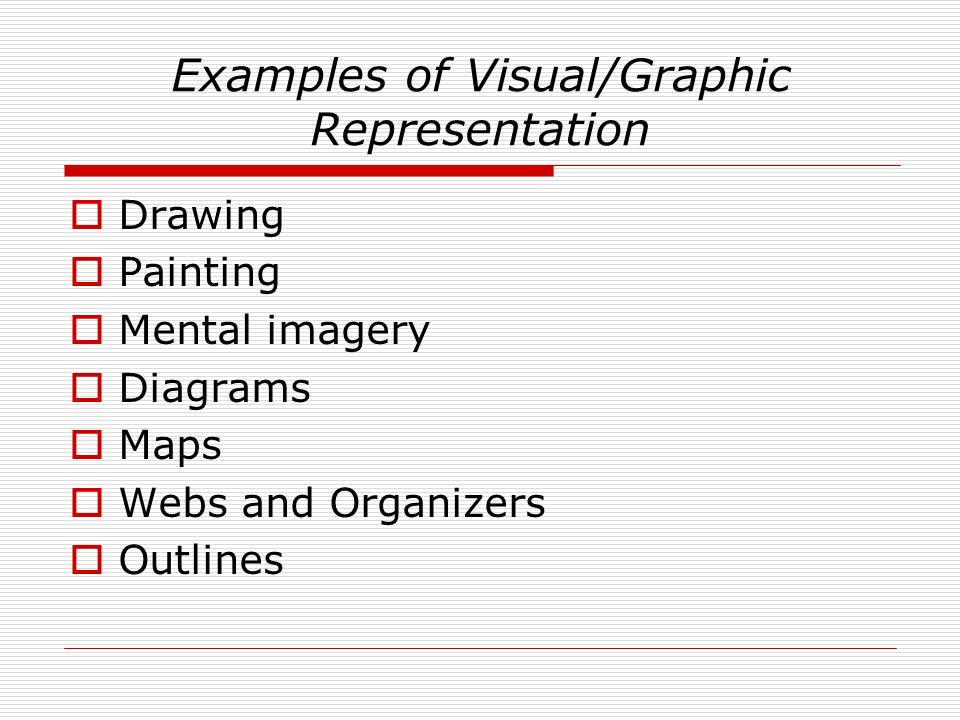 Examples of Visual/Graphic Representation