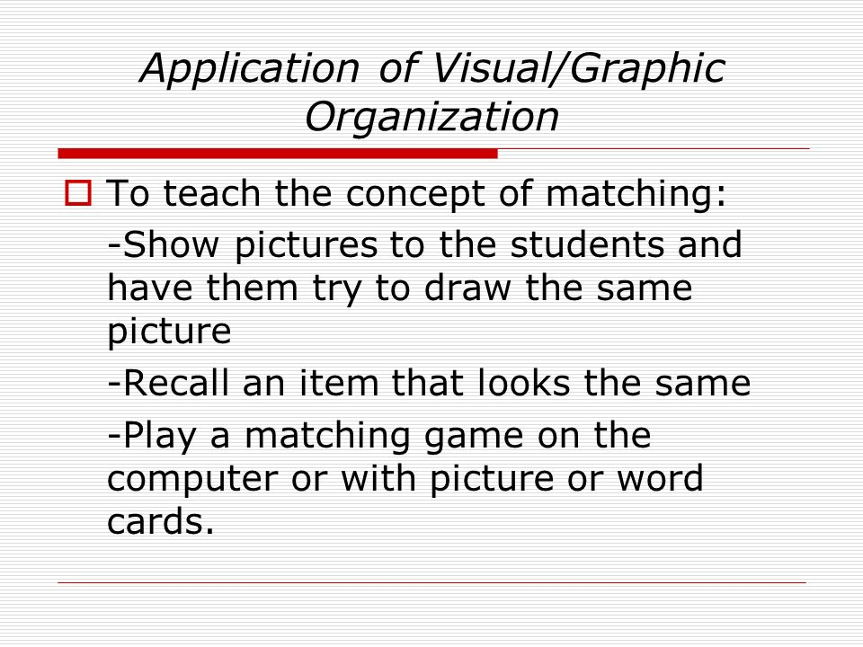 Application of Visual/Graphic Organization