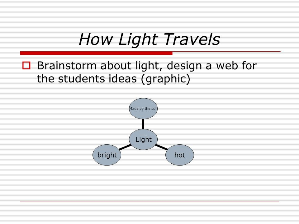 How Light Travels Brainstorm about light, design a web for the students ideas (graphic)