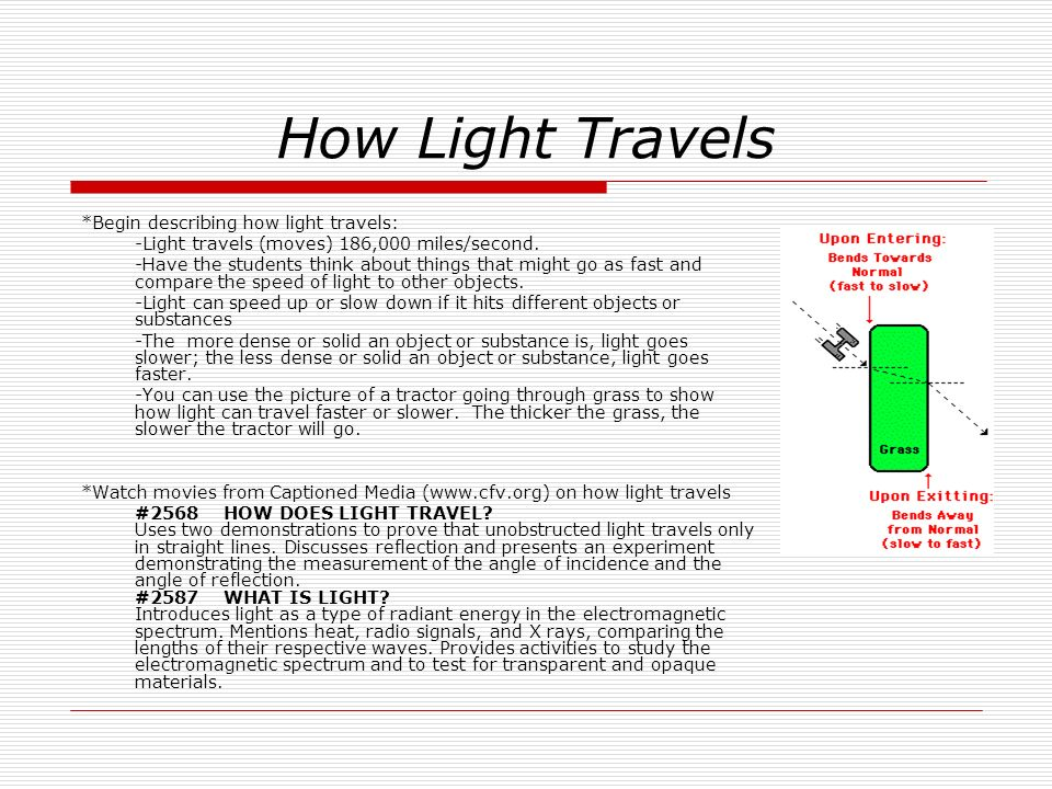 How Light Travels *Begin describing how light travels: