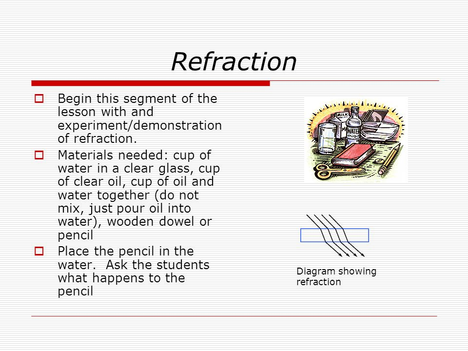 Refraction Begin this segment of the lesson with and experiment/demonstration of refraction.