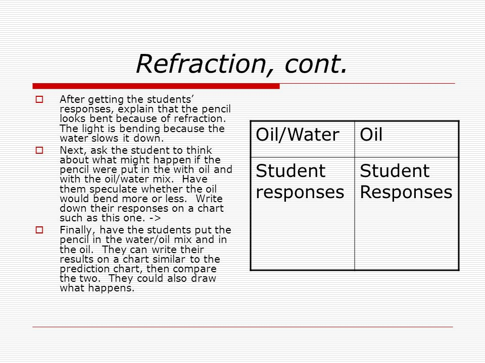 Refraction, cont. Oil/Water Oil Student responses Student Responses