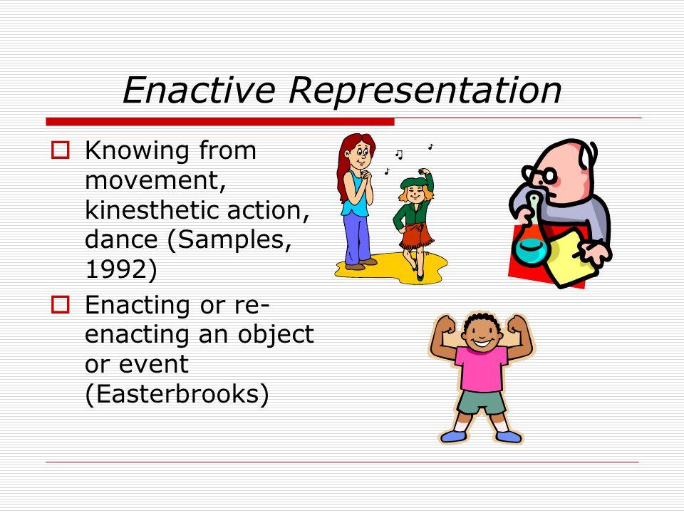 Enactive Representation