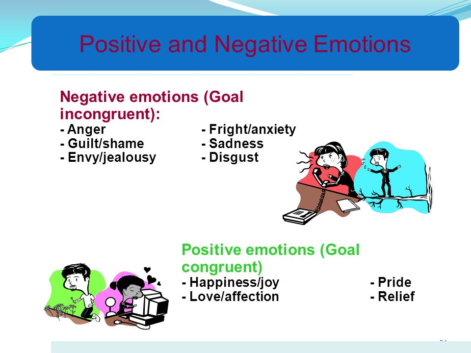 positive and negative emotions essay Free human emotions papers, essays,  eccentric and bubbly emotion with a fairly positive connotation  can cope with negative emotions after an employee layoff .