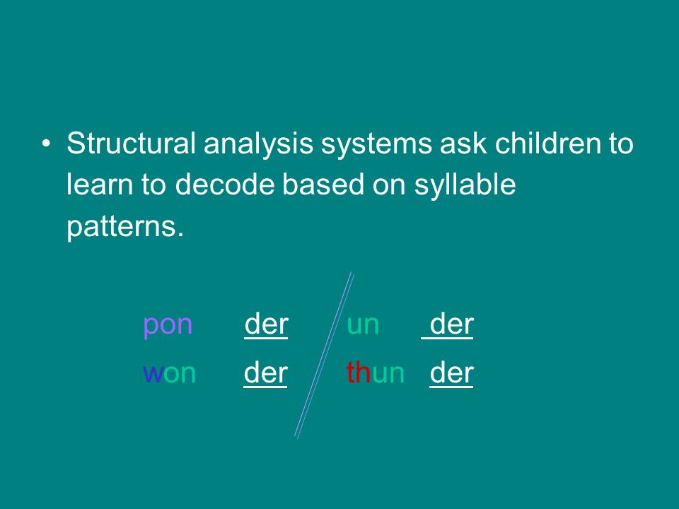 Structural analysis systems ask children to learn to decode based on syllable patterns.