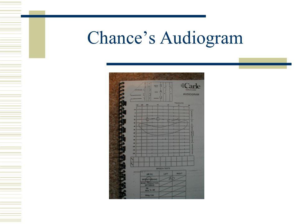 Chance's Audiogram