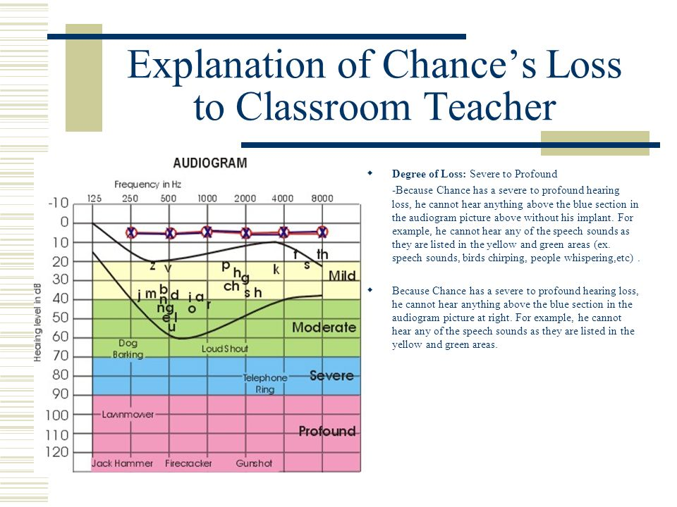 Explanation of Chance's Loss to Classroom Teacher