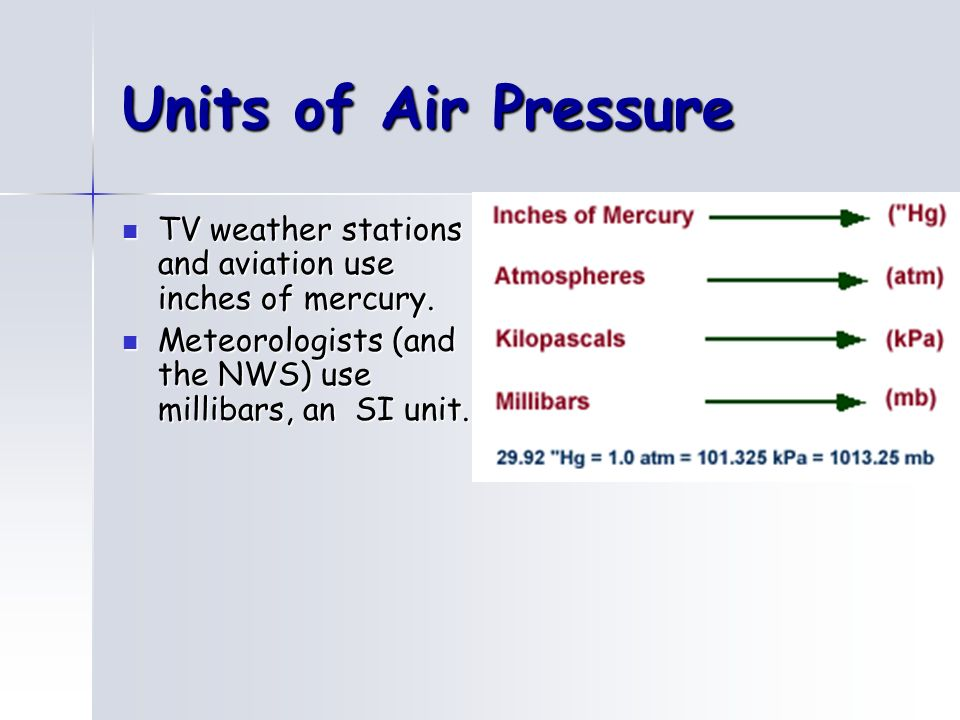 Air Pressure Units : Layers of the atmosphere ppt video online download