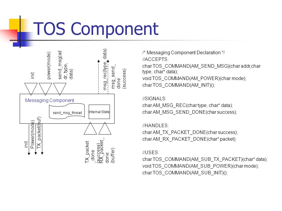 TOS Component /* Messaging Component Declaration */ //ACCEPTS: